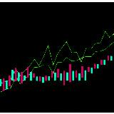 SBIネオモバイル証券でポイント投資をしながら少額から資産形成